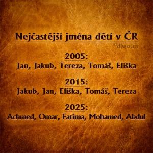 Nejčastější jména dětí
