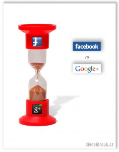 Diwous aka Divnej Brouk, Facebook, Google Plus, Sandglass, přesýpací hodiny, pes, modrá, červená, pilulka, Matrix