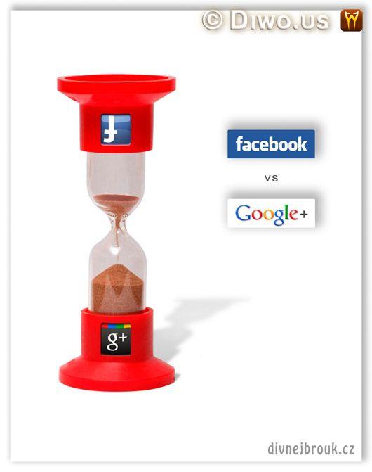 Divnej Brouk - sand glass Facebook vs Google+ , přesýpací hodiny, sociální sí'ť logo