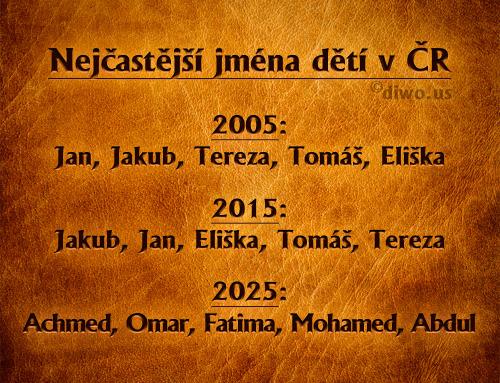 Nejčastější jména dětí v ČR